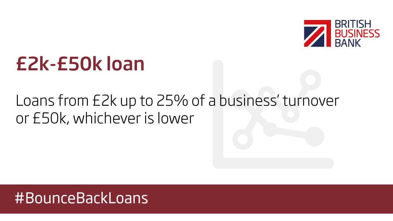 Bounce Back Loans Information